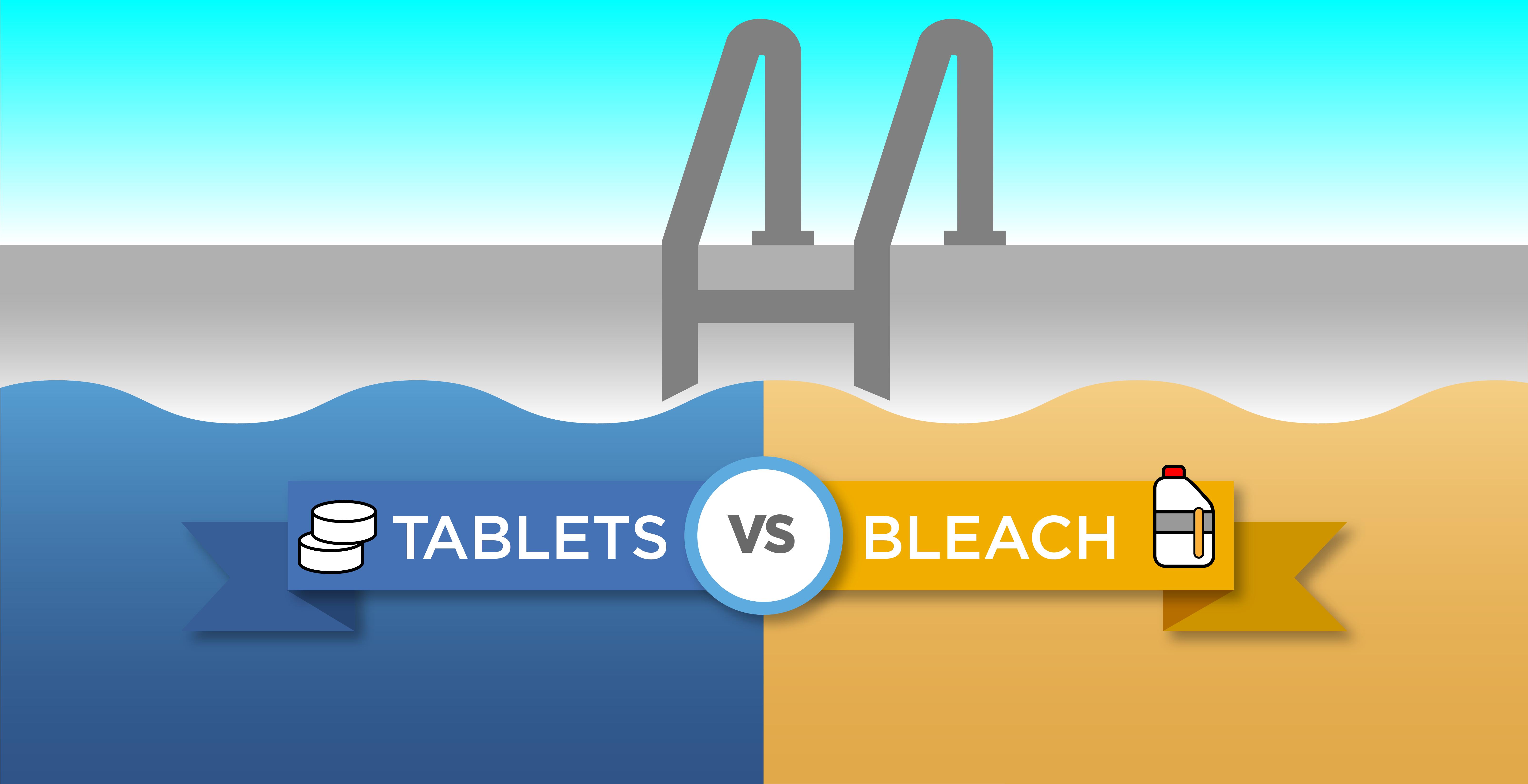 Tablets Bleach header_2